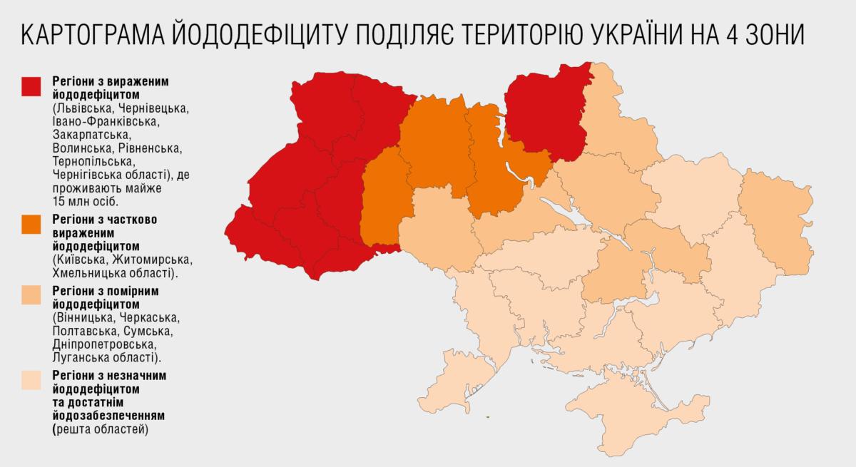 Йододефицит в Украине